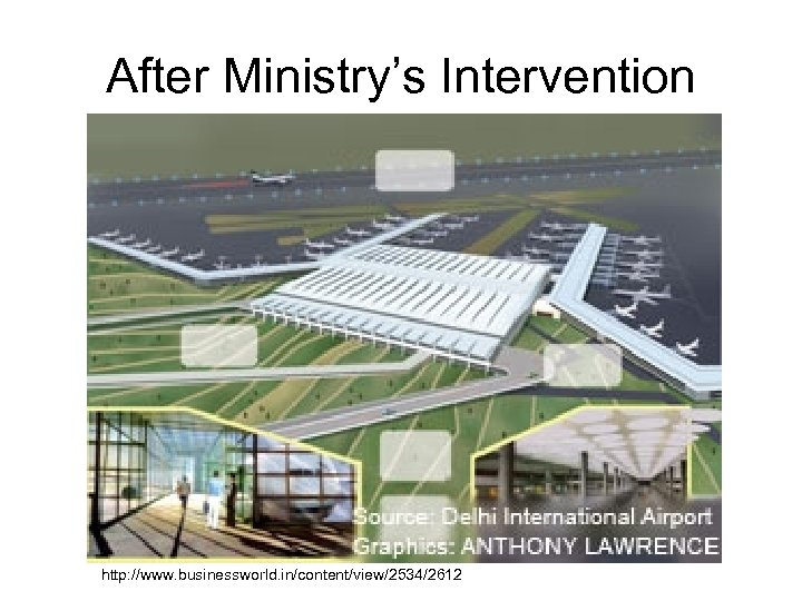 After Ministry's Intervention http: //www. businessworld. in/content/view/2534/2612