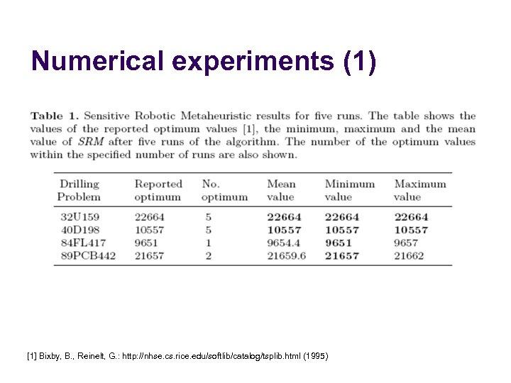 Numerical experiments (1) [1] Bixby, B. , Reinelt, G. : http: //nhse. cs. rice.