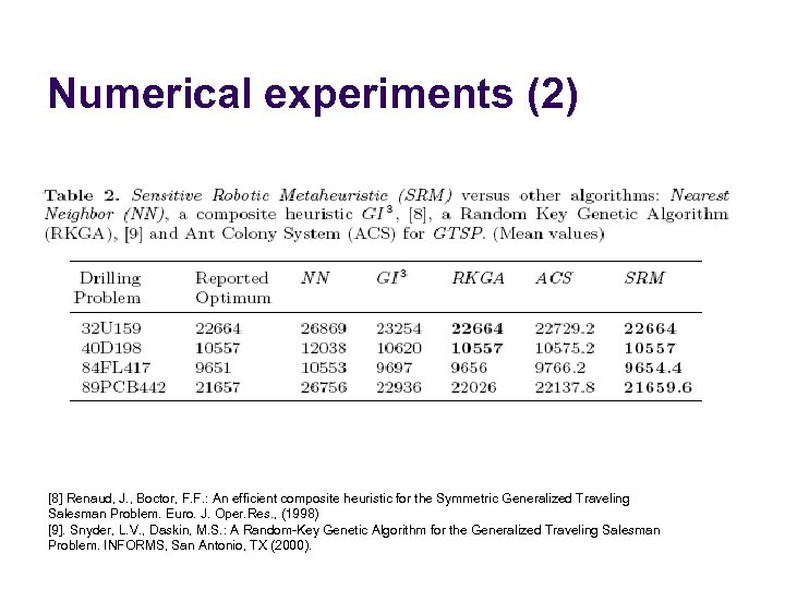 Numerical experiments (2) [8] Renaud, J. , Boctor, F. F. : An efficient composite