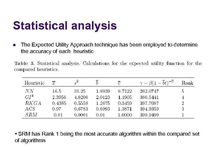 Statistical analysis l The Expected Utility Approach technique has been employed to determine the