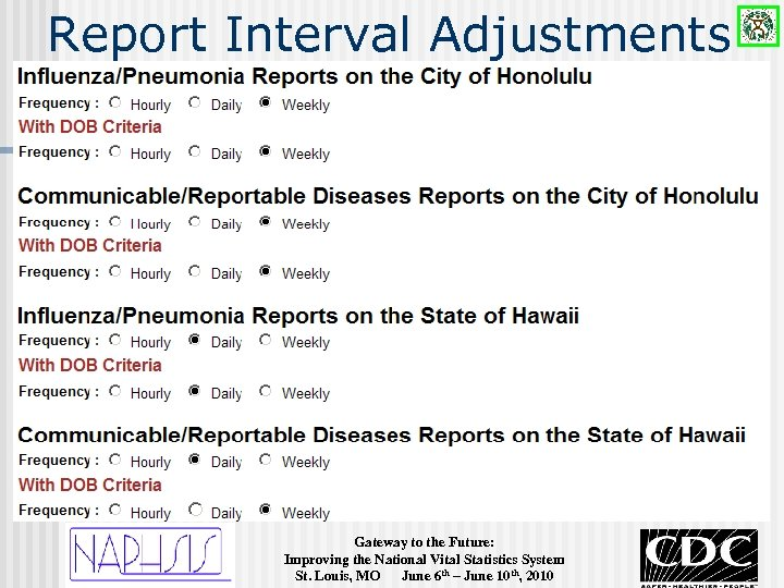 Report Interval Adjustments Gateway to the Future: Improving the National Vital Statistics System St.