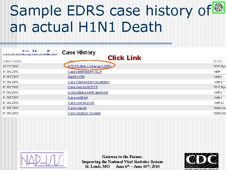 Sample EDRS case history of an actual H 1 N 1 Death Click Link