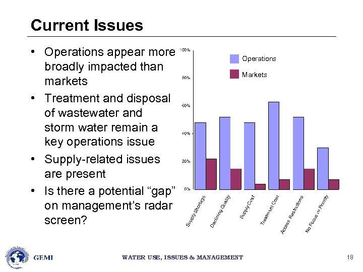 Current Issues • Operations appear more broadly impacted than markets • Treatment and disposal