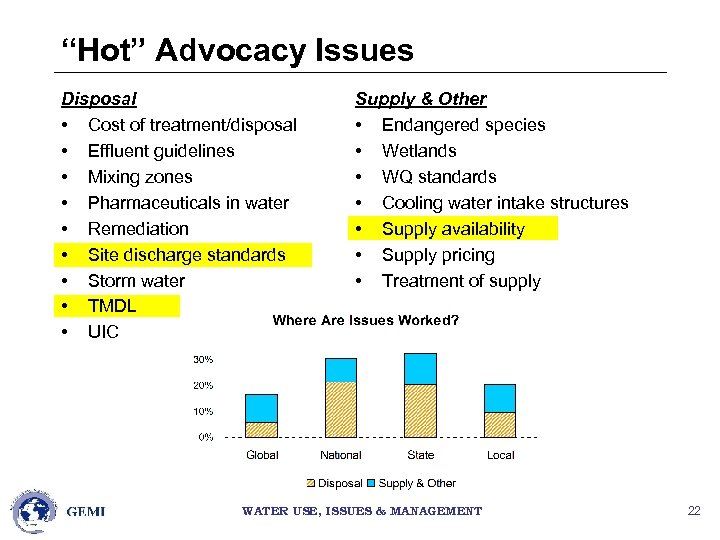 """Hot"" Advocacy Issues Disposal • Cost of treatment/disposal • Effluent guidelines • Mixing zones"