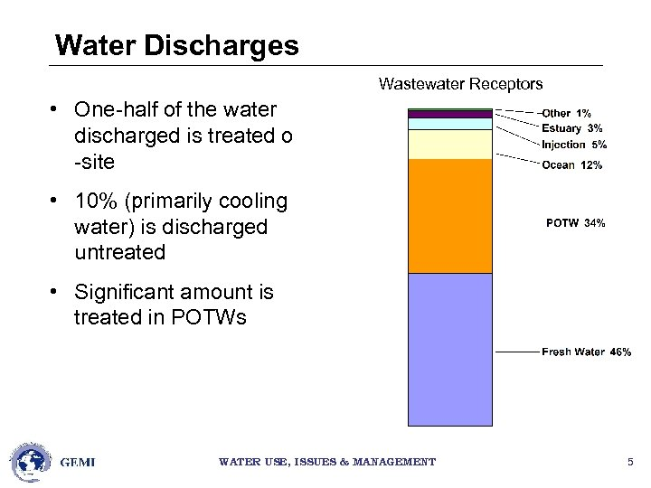 Water Discharges Wastewater Receptors • One-half of the water discharged is treated on -site