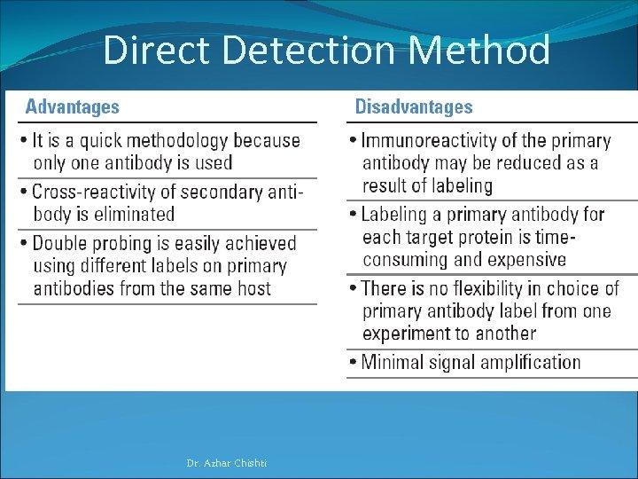 Direct Detection Method Dr. Azhar Chishti
