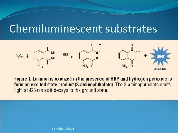 Chemiluminescent substrates Dr. Azhar Chishti