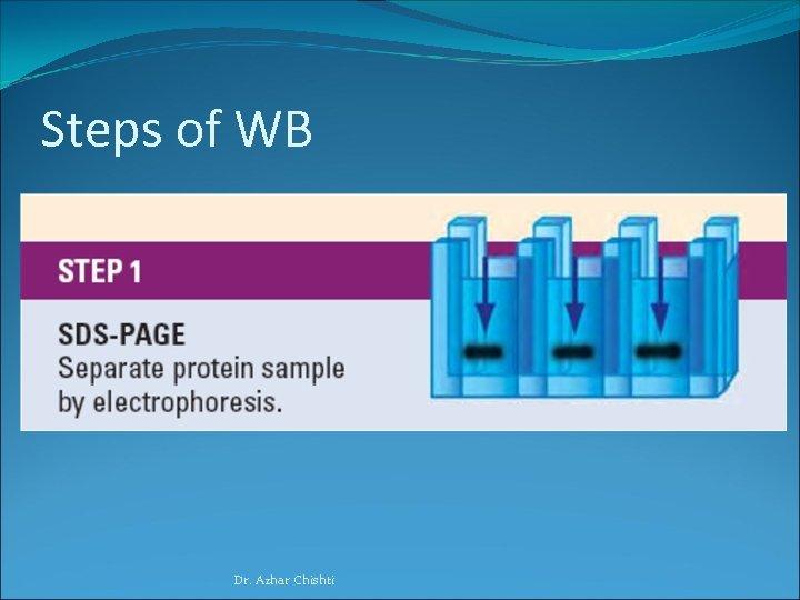Steps of WB Dr. Azhar Chishti