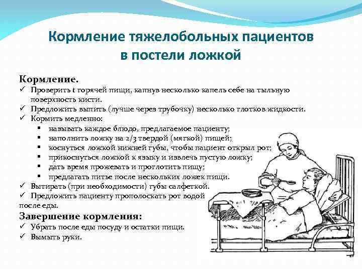 Диеты Пациентов В Стационаре