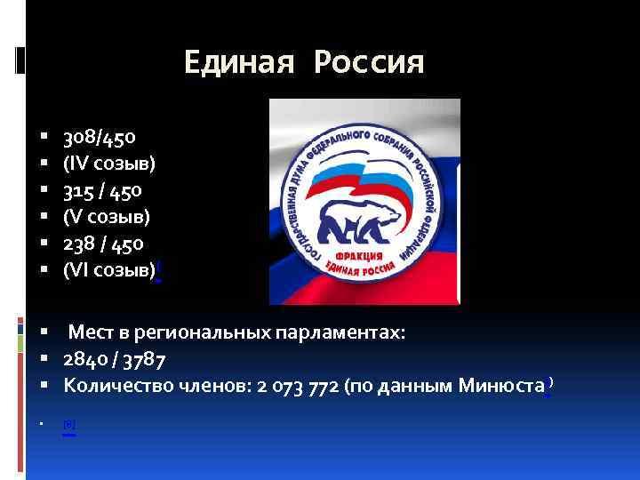 Единая Россия 308/450 (IV созыв) 315 / 450 (V созыв) 238 / 450
