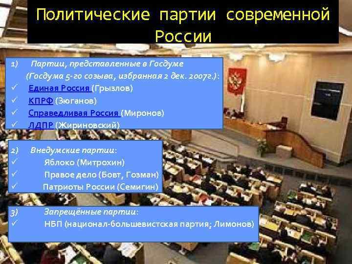 Политические партии современной России 1) ü ü Партии, представленные в Госдуме (Госдума 5 -го