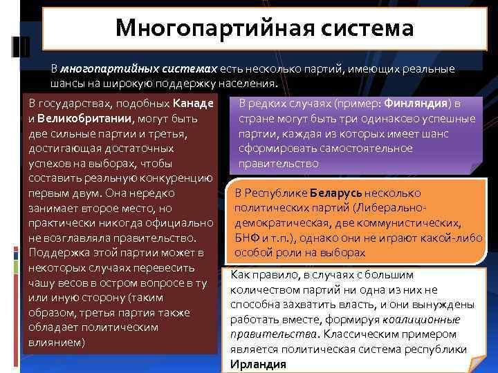 Многопартийная система В многопартийных системах есть несколько партий, имеющих реальные шансы на широкую поддержку
