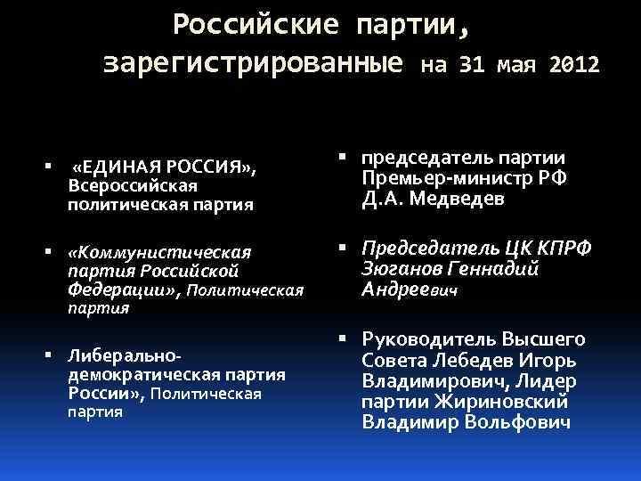 Российские партии, зарегистрированные на 31 мая 2012 «ЕДИНАЯ РОССИЯ» , Всероссийская политическая партия