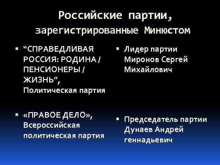"""Российские партии, зарегистрированные Минюстом """"СПРАВЕДЛИВАЯ РОССИЯ: РОДИНА / ПЕНСИОНЕРЫ / ЖИЗНЬ"""", Политическая партия"""