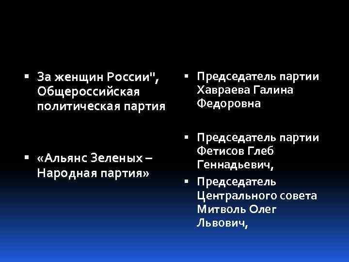 За женщин России