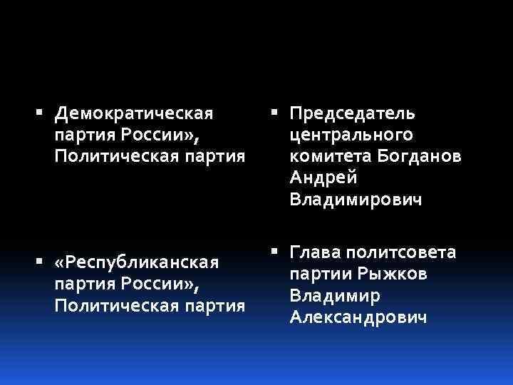 Демократическая партия России» , Политическая партия «Республиканская партия России» , Политическая партия Председатель