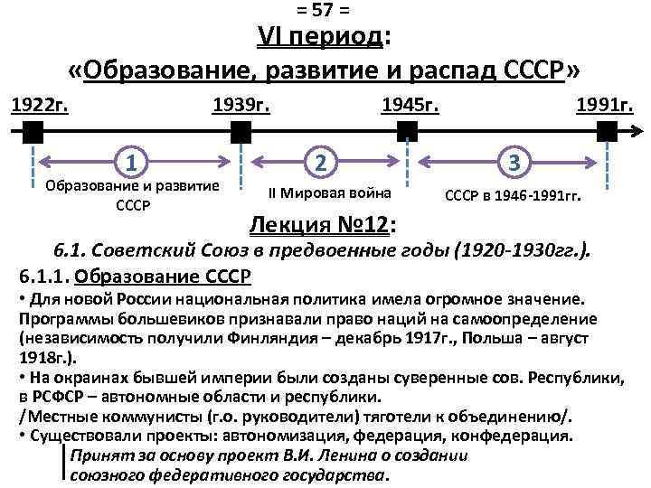 = 57 = VI период: «Образование, развитие и распад СССР» 1922 г. 1939 г.