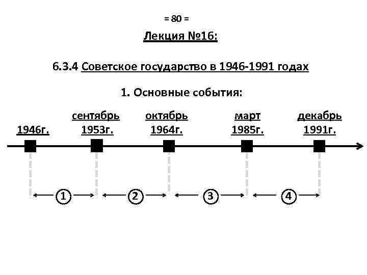 = 80 = Лекция № 16: 6. 3. 4 Советское государство в 1946 -1991