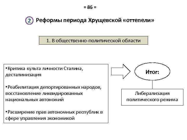 = 86 = 2 Реформы периода Хрущевской «оттепели» 1. В общественно-политической области • Критика