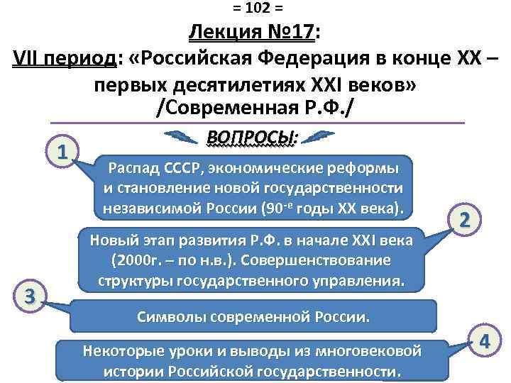= 102 = Лекция № 17: VII период: «Российская Федерация в конце XX –