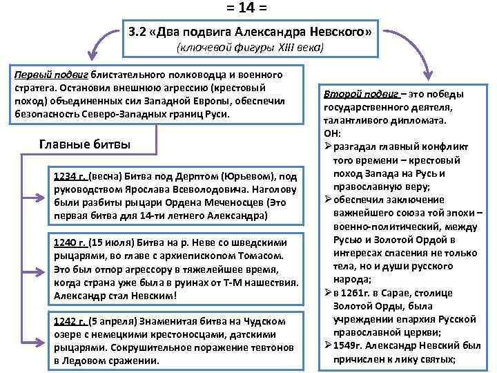 = 14 = 3. 2 «Два подвига Александра Невского» (ключевой фигуры XIII века) Первый