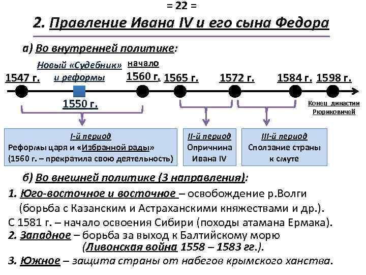 = 22 = 2. Правление Ивана IV и его сына Федора а) Во внутренней