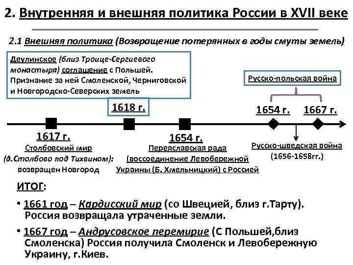 2. Внутренняя и внешняя политика России в XVII веке 2. 1 Внешняя политика (Возвращение