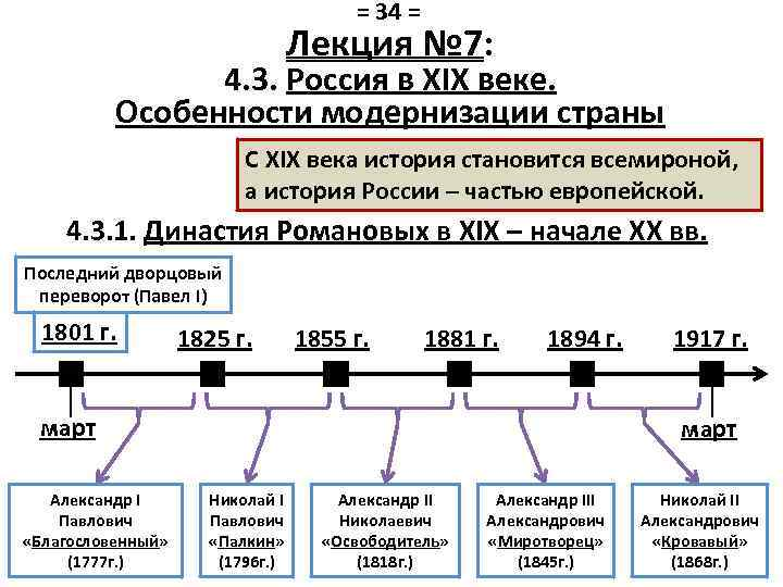 = 34 = Лекция № 7: 4. 3. Россия в XIX веке. Особенности модернизации