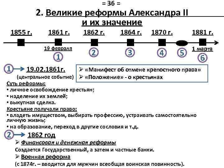 = 36 = 1855 г. 2. Великие реформы Александра II и их значение 1861