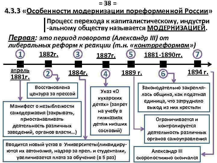 = 38 = 4. 3. 3 «Особенности модернизации пореформенной России» Процесс перехода к капиталистическому,