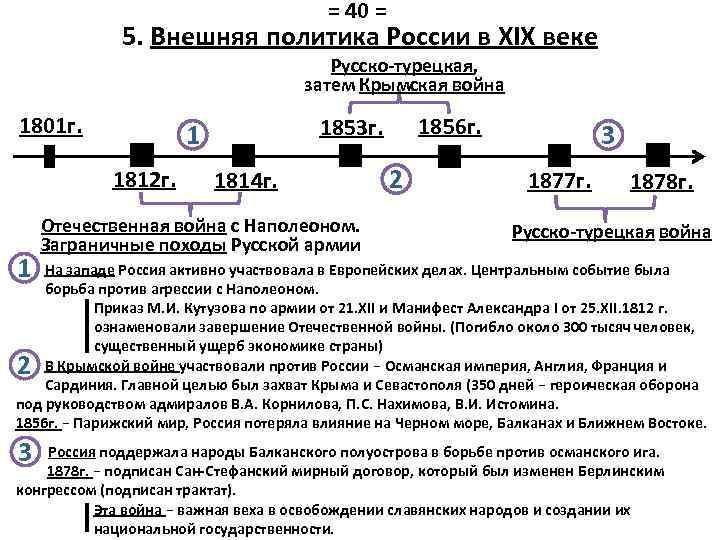 = 40 = 5. Внешняя политика России в XIX веке Русско-турецкая, затем Крымская война