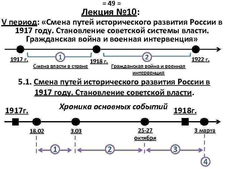 = 49 = Лекция № 10: V период: «Смена путей исторического развития России в