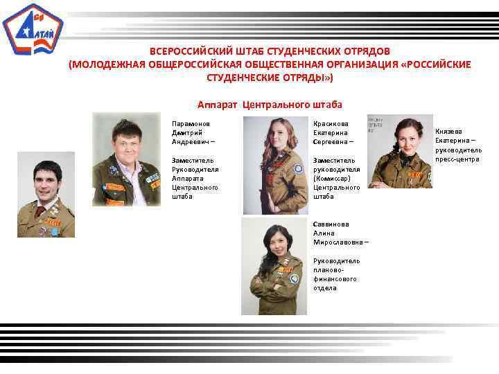 ВСЕРОССИЙСКИЙ ШТАБ СТУДЕНЧЕСКИХ ОТРЯДОВ (МОЛОДЕЖНАЯ ОБЩЕРОССИЙСКАЯ ОБЩЕСТВЕННАЯ ОРГАНИЗАЦИЯ «РОССИЙСКИЕ СТУДЕНЧЕСКИЕ ОТРЯДЫ» ) Аппарат Центрального