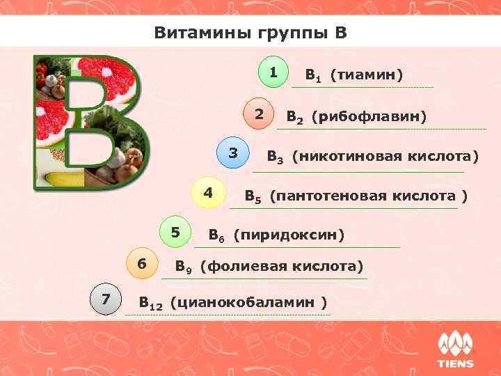 Витамины группы В 1 2 3 4 5 6 7 B 1 (тиамин) B