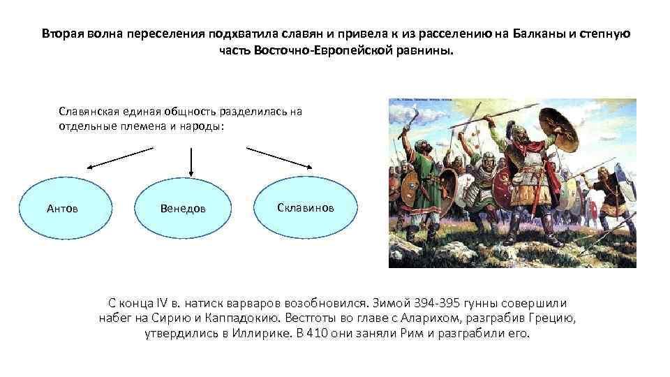 Вторая волна переселения подхватила славян и привела к из расселению на Балканы и степную