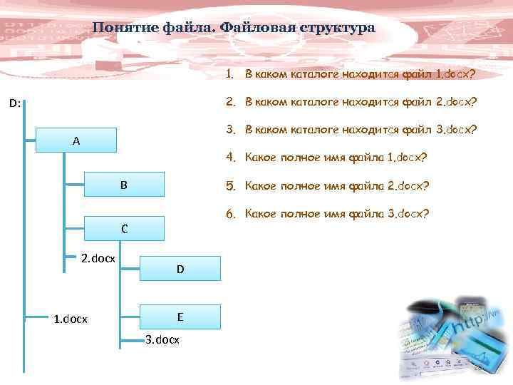 Понятие файла. Файловая структура 1. В каком каталоге находится файл 1. docx? 2. В