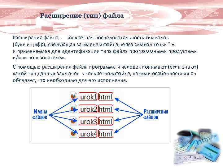 Расширение (тип) файла Расширение файла — конкретная последовательность символов (букв и цифр), следующая за