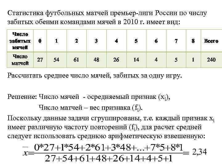 Статистика футбольных матчей премьер-лиги России по числу забитых обеими командами мячей в 2010 г.