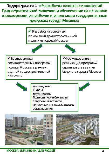 Подпрограмма 1 «Разработка основных положений Градостроительной политики и обеспечение на их основе взаимоувязки разработки
