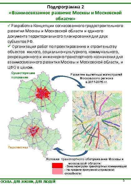 Подпрограмма 2 «Взаимосвязанное развитие Москвы и Московской области» Разработка Концепции согласованного градостроительного развития Москвы