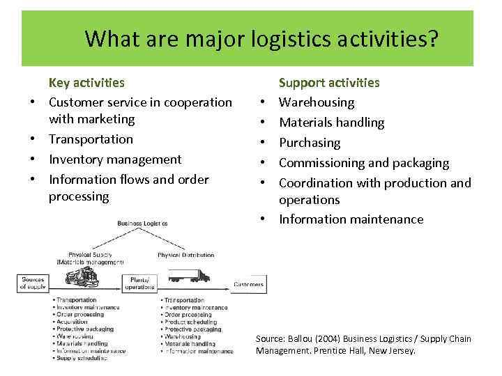 key logistics activities and technologies related Supply chain kpis are essential – the right ones the information on this page will help you get it right many people get really confused about kpis or key performance indicators in logistics and supply chain operations.