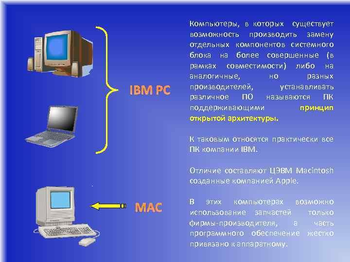 IBM PC Компьютеры, в которых существует возможность производить замену отдельных компонентов системного блока на