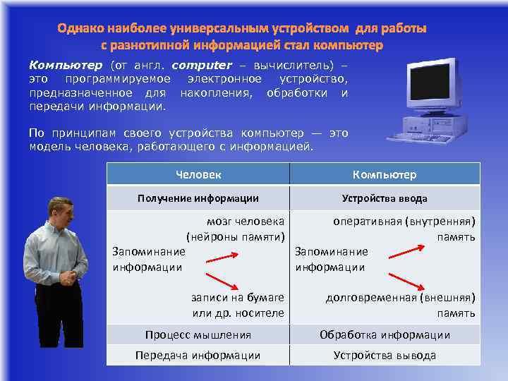 Однако наиболее универсальным устройством для работы с разнотипной информацией стал компьютер Компьютер (от англ.