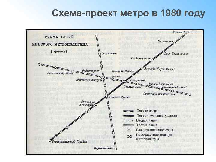 Схема-проект метро в 1980 году