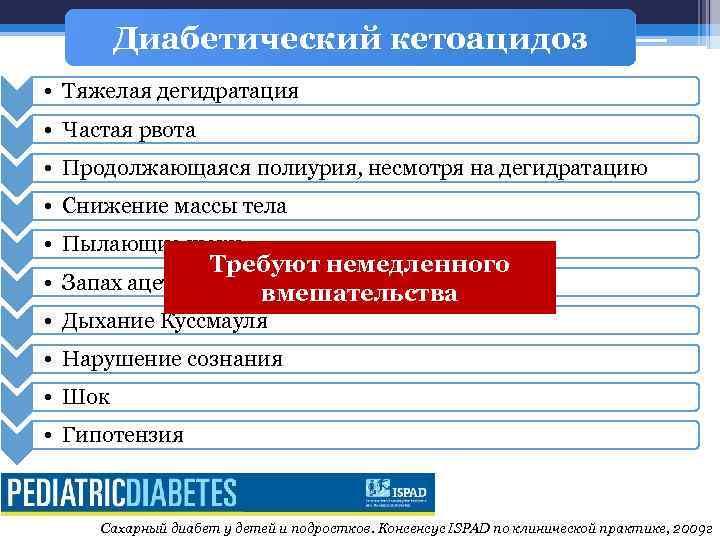 Сахарный диабет 1 типа и рвота
