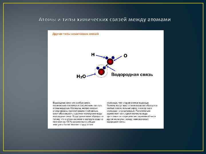 Атомы и типы химических связей между атомами