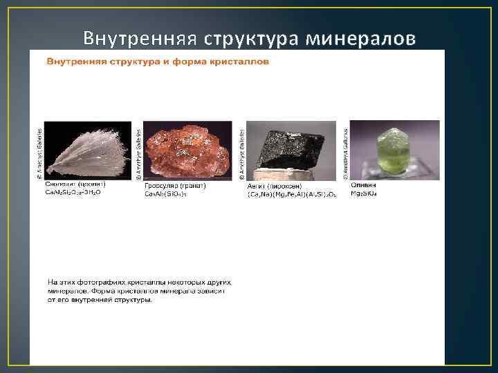 Внутренняя структура минералов
