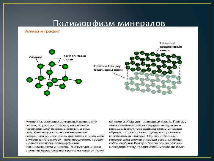 Полиморфизм минералов