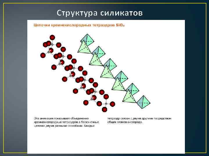 Структура силикатов
