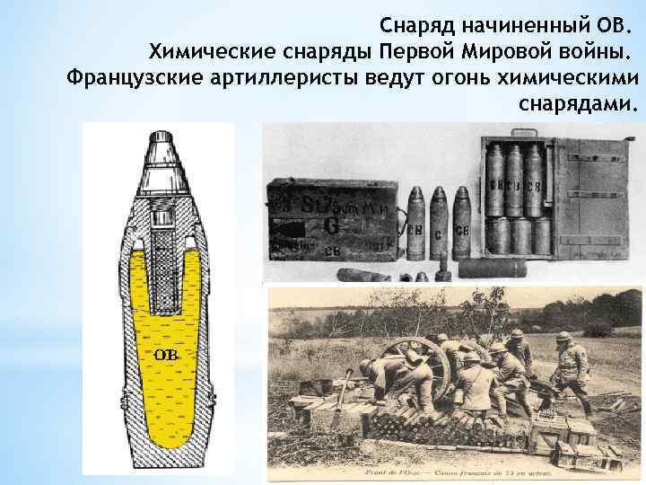 Снаряд начиненный ОВ. Химические снаряды Первой Мировой войны. Французские артиллеристы ведут огонь химическими снарядами.